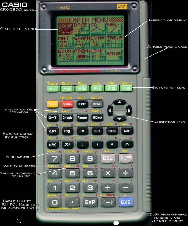 Graphing calculator: Casio CFX-9800G