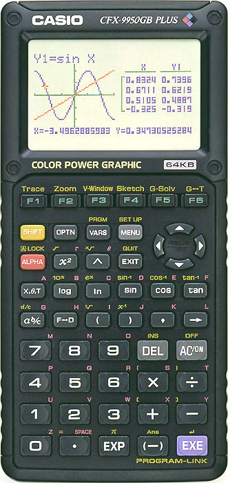 Graphing calculator: Casio CFX-9950Gb Plus