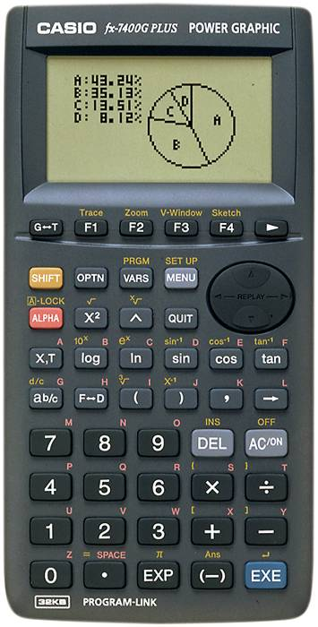 Graphing calculator: Casio fx-7400G Plus