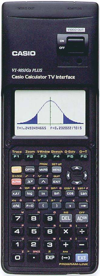 Graphing calculator: Casio VI-9850Ga