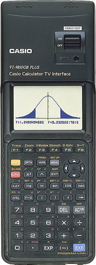 Graphing calculator: Casio VI-9850GB