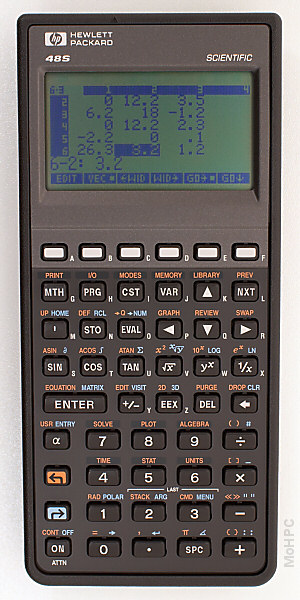 Graphing calculator: Hewlett-Packard HP-48S