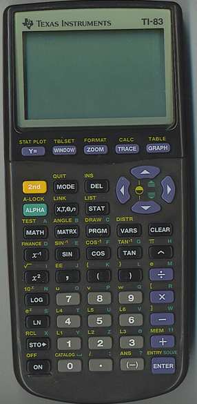 Graphing calculator: Texas Instruments TI-83